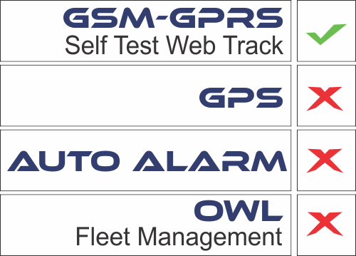 Raptor Vehicle Tracking | Manage your fleet , Secure your
